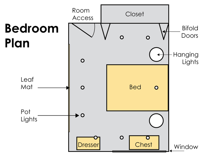 Bedroom renovation plan